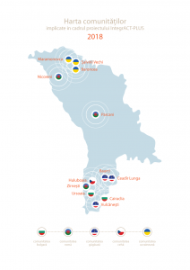 Map of the communities involved into the IntegrACT project